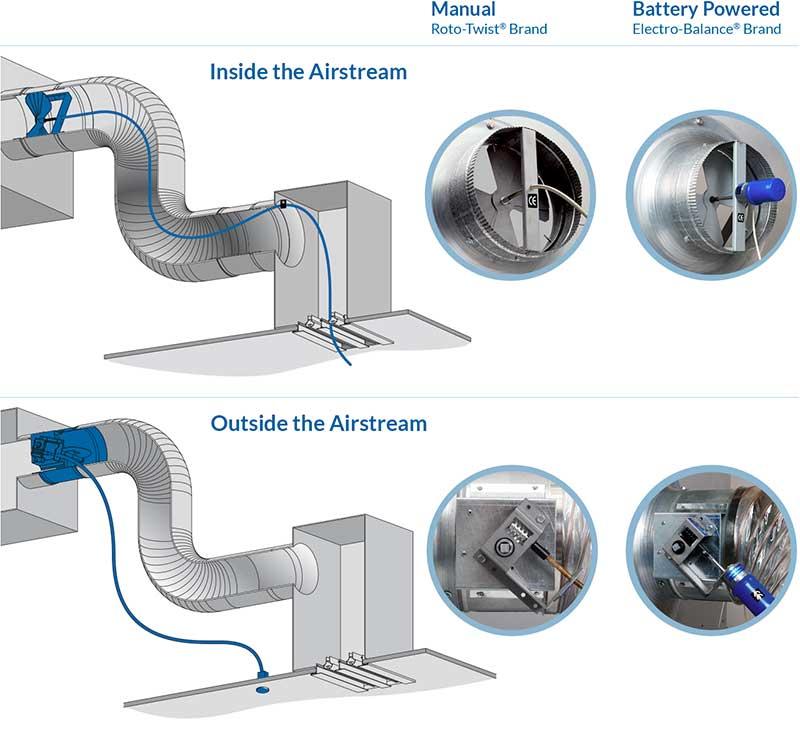 air balancing in hvac system pdf